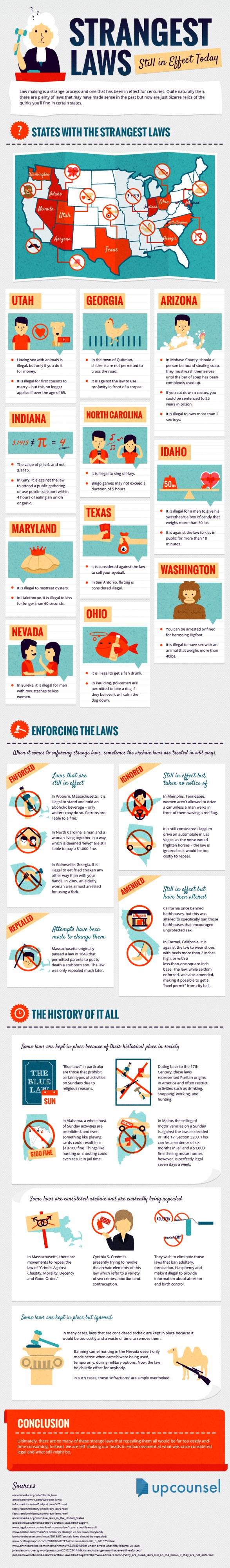 Strangest Laws Still in Effect Today